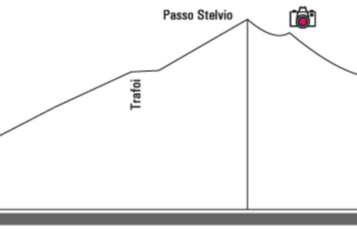 King Stelvio