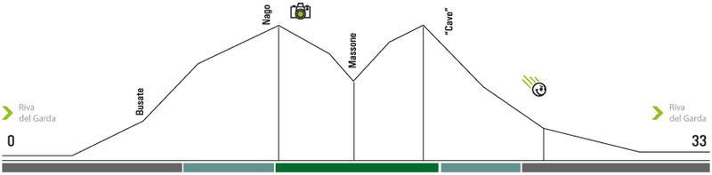 Bike vibration