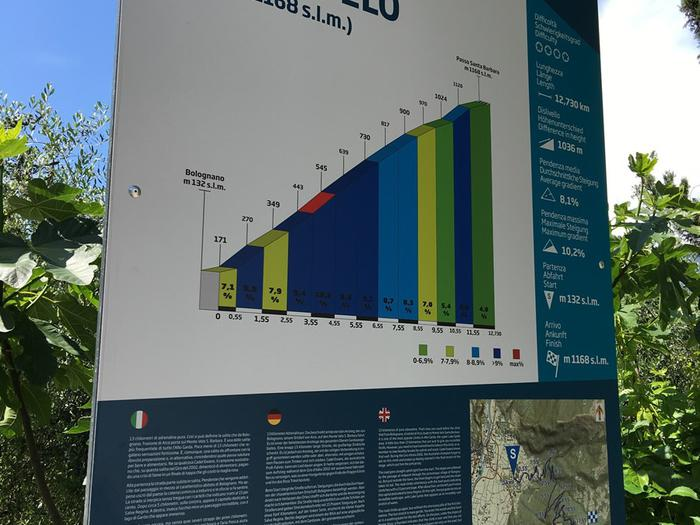 Passo Santa Barbara